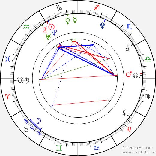 Jack Vidgen день рождения гороскоп, Jack Vidgen Натальная карта онлайн