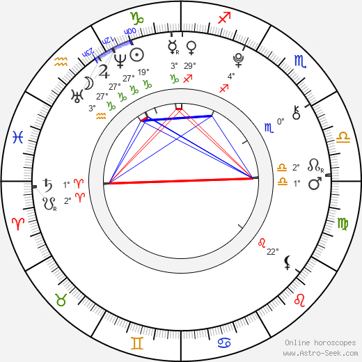 Lauryn McClain birth chart, biography, wikipedia 2019, 2020