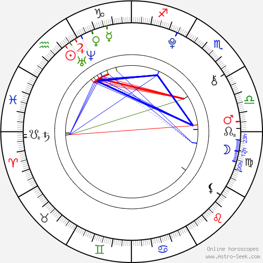 Shaheen Jafargholi astro natal birth chart, Shaheen Jafargholi horoscope, astrology
