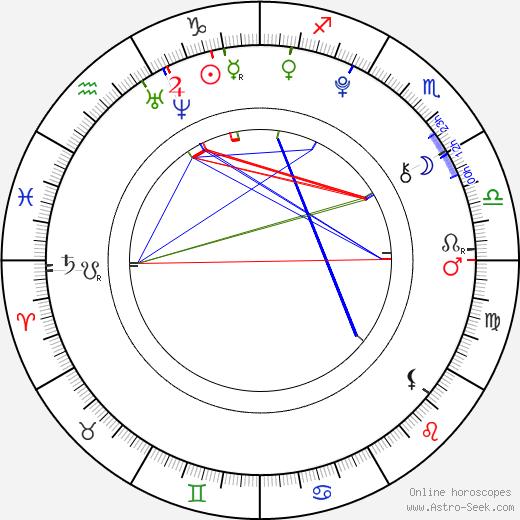Thomas Byrne tema natale, oroscopo, Thomas Byrne oroscopi gratuiti, astrologia