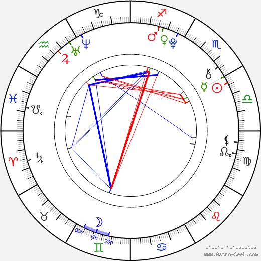 Amy Stewart tema natale, oroscopo, Amy Stewart oroscopi gratuiti, astrologia