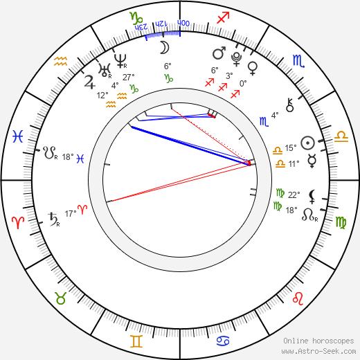 Bella Thorne birth chart, biography, wikipedia 2018, 2019