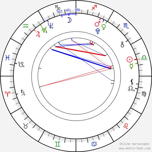 Bella Thorne astro natal birth chart, Bella Thorne horoscope, astrology