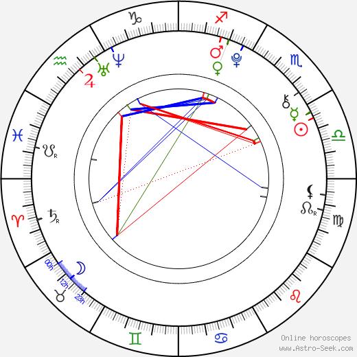 Chloé Jouannet tema natale, oroscopo, Chloé Jouannet oroscopi gratuiti, astrologia