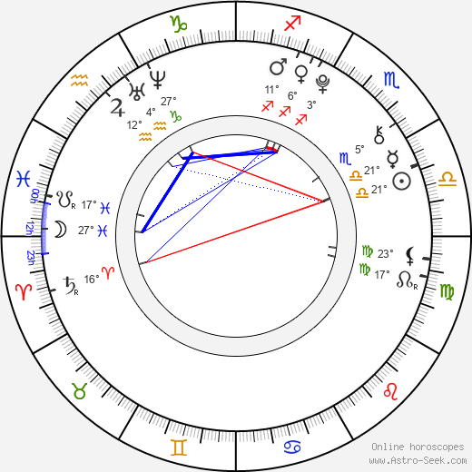 Hans-Laurin Beyerling birth chart, biography, wikipedia 2019, 2020