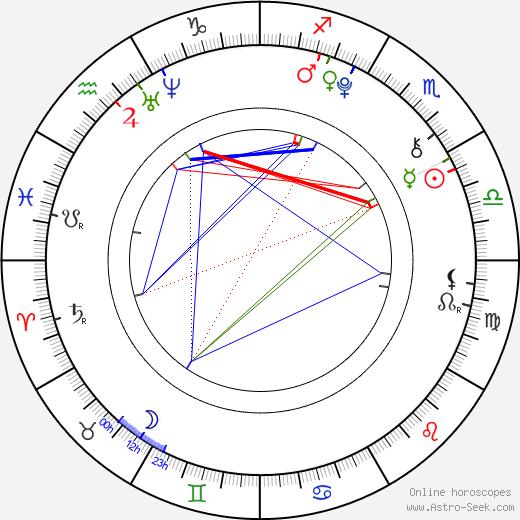 Martin Šára astro natal birth chart, Martin Šára horoscope, astrology