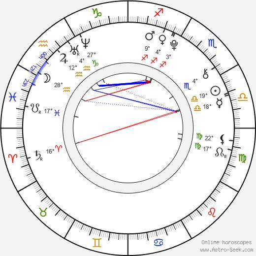 Nicholas Elia birth chart, biography, wikipedia 2019, 2020