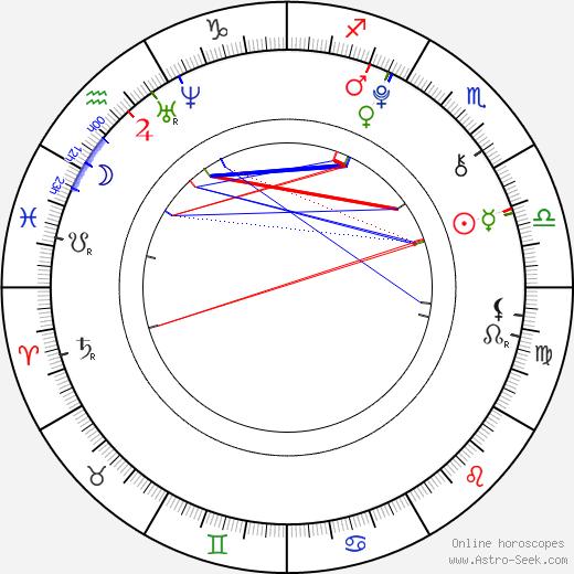 Nicholas Elia astro natal birth chart, Nicholas Elia horoscope, astrology