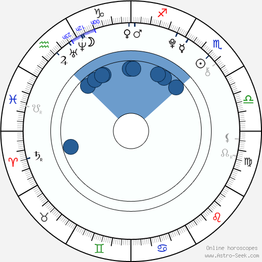 Denisa Bayerová wikipedia, horoscope, astrology, instagram