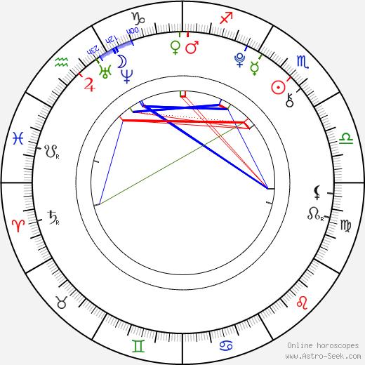Denisa Bayerová tema natale, oroscopo, Denisa Bayerová oroscopi gratuiti, astrologia