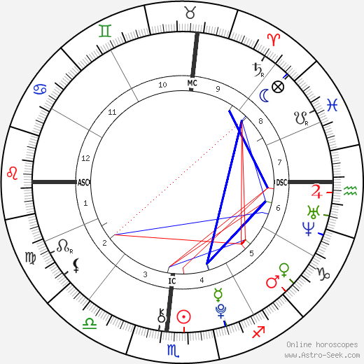 Emerson Rose Tenney birth chart, Emerson Rose Tenney astro natal horoscope, astrology