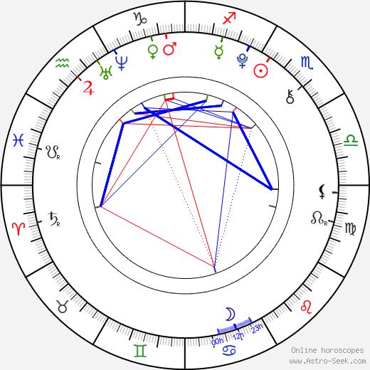 Noah Ringer tema natale, oroscopo, Noah Ringer oroscopi gratuiti, astrologia