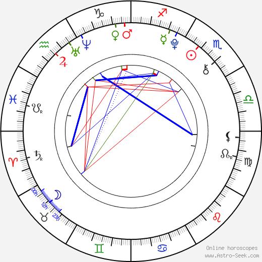Shane Kinsman день рождения гороскоп, Shane Kinsman Натальная карта онлайн