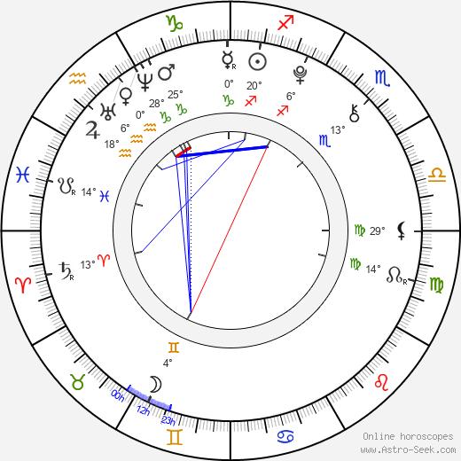 Hailey Noelle Johnson birth chart, biography, wikipedia 2020, 2021