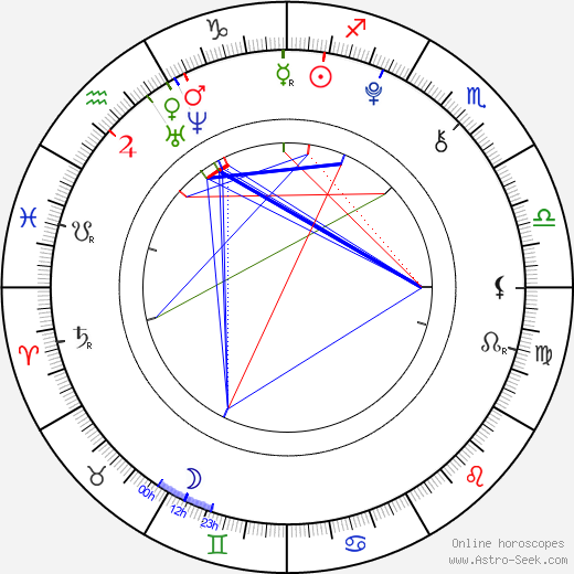 Hailey Noelle Johnson birth chart, Hailey Noelle Johnson astro natal horoscope, astrology