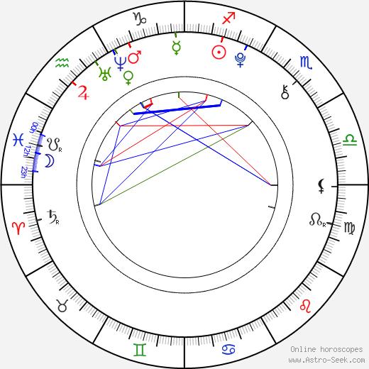Justus Kammerer день рождения гороскоп, Justus Kammerer Натальная карта онлайн