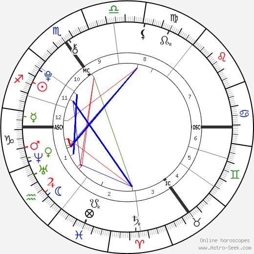 Karli Hawthorne день рождения гороскоп, Karli Hawthorne Натальная карта онлайн