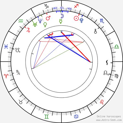Liam McGuckian день рождения гороскоп, Liam McGuckian Натальная карта онлайн