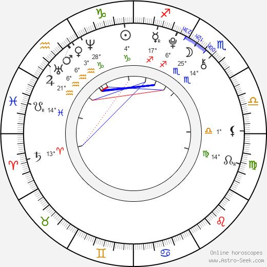 Lisa-Marie Koroll birth chart, biography, wikipedia 2020, 2021
