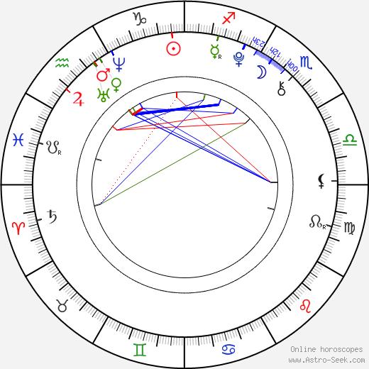 Lisa-Marie Koroll birth chart, Lisa-Marie Koroll astro natal horoscope, astrology