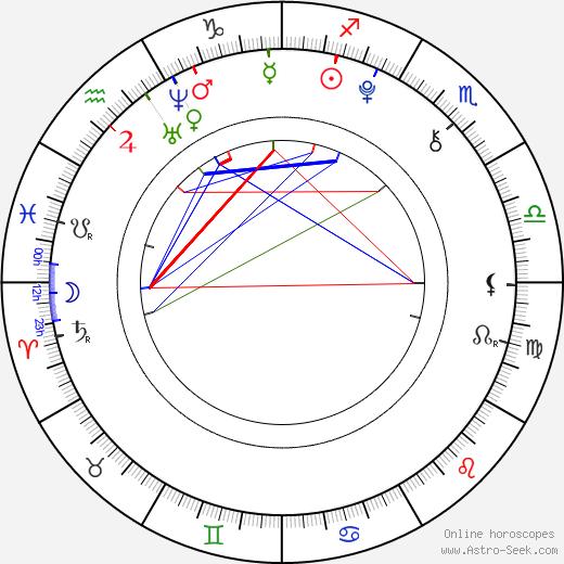 Nic Puehse день рождения гороскоп, Nic Puehse Натальная карта онлайн