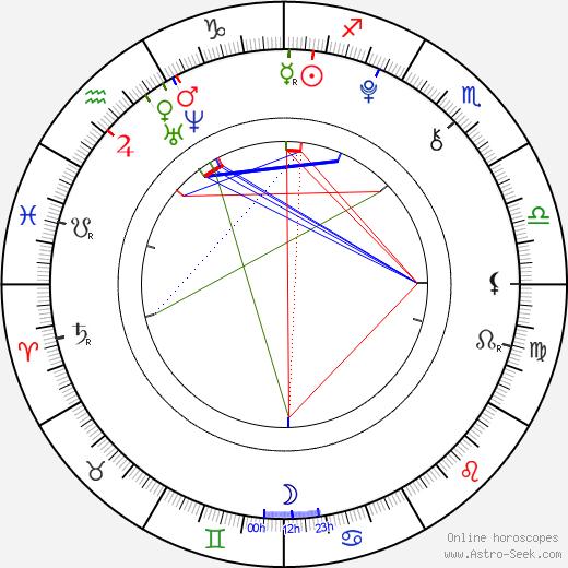 Tommy Gerrits день рождения гороскоп, Tommy Gerrits Натальная карта онлайн