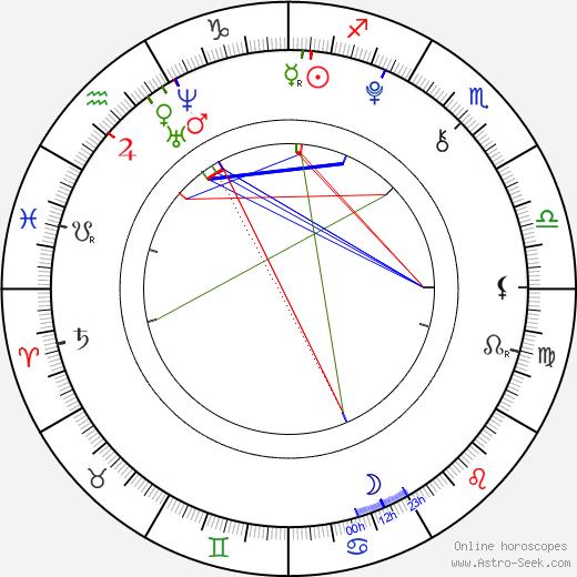 Zara Larsson tema natale, oroscopo, Zara Larsson oroscopi gratuiti, astrologia