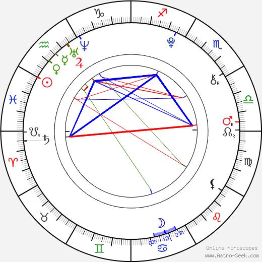 Gina Valentina tema natale, oroscopo, Gina Valentina oroscopi gratuiti, astrologia
