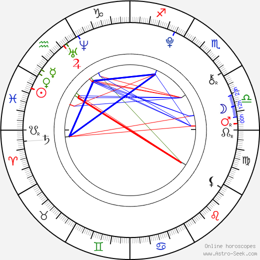 Isabelle Fuhrman astro natal birth chart, Isabelle Fuhrman horoscope, astrology