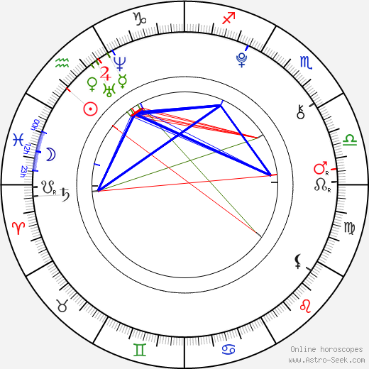 Jakub Meier tema natale, oroscopo, Jakub Meier oroscopi gratuiti, astrologia