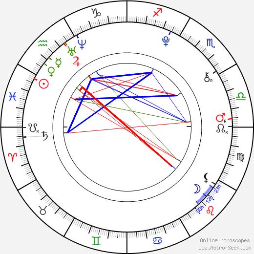 Leah Liang Lewis tema natale, oroscopo, Leah Liang Lewis oroscopi gratuiti, astrologia