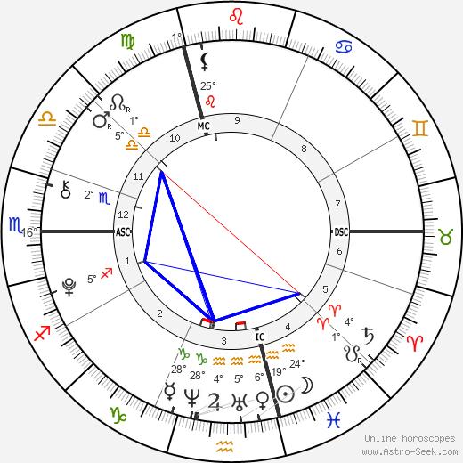 Venus Angelic Биография в Википедии 2020, 2021