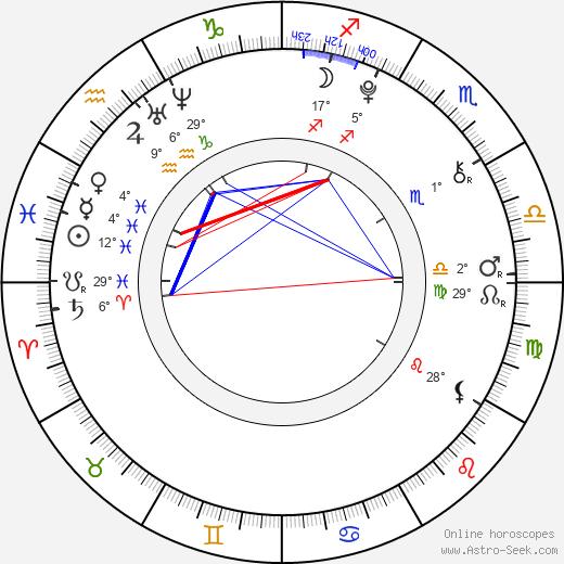 Becky G birth chart, biography, wikipedia 2018, 2019