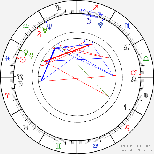 Becky G astro natal birth chart, Becky G horoscope, astrology