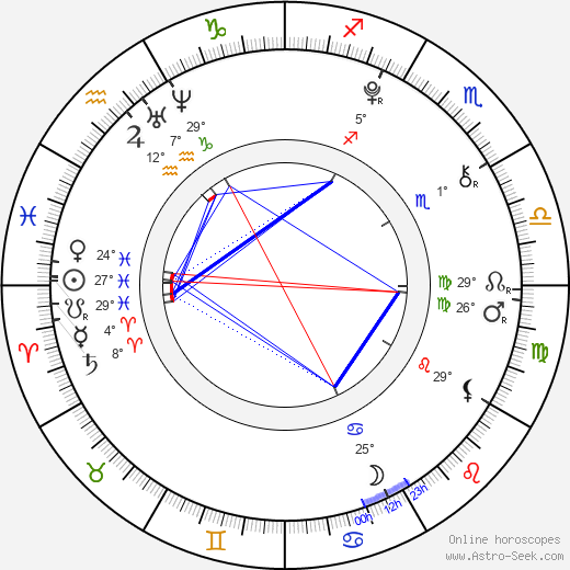 Ciara Bravo birth chart, biography, wikipedia 2018, 2019