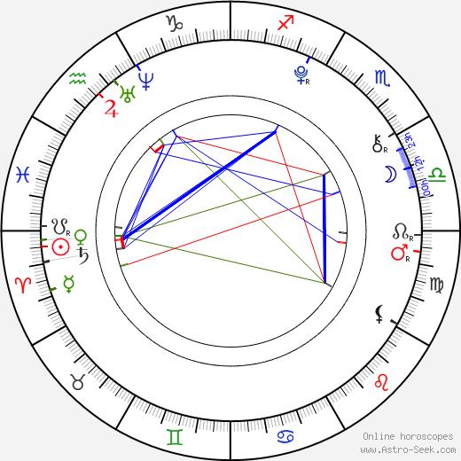 Madoka Yoshida tema natale, oroscopo, Madoka Yoshida oroscopi gratuiti, astrologia
