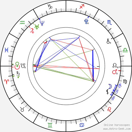 Martina Stoessel tema natale, oroscopo, Martina Stoessel oroscopi gratuiti, astrologia