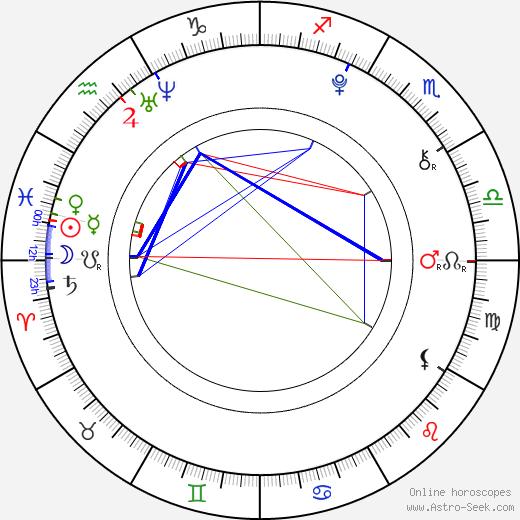 Нив Уилсон Niamh Wilson день рождения гороскоп, Niamh Wilson Натальная карта онлайн