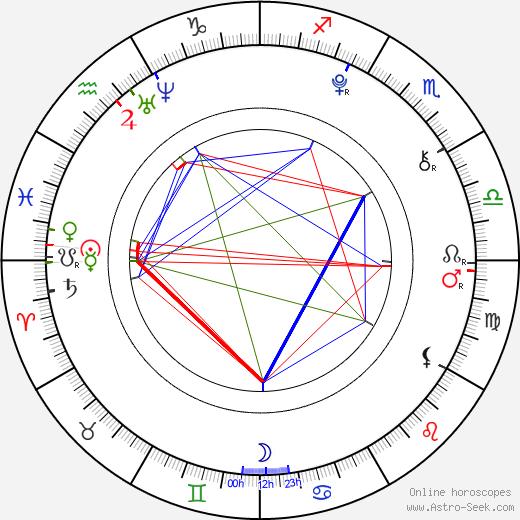 Tyrel Jackson Williams день рождения гороскоп, Tyrel Jackson Williams Натальная карта онлайн