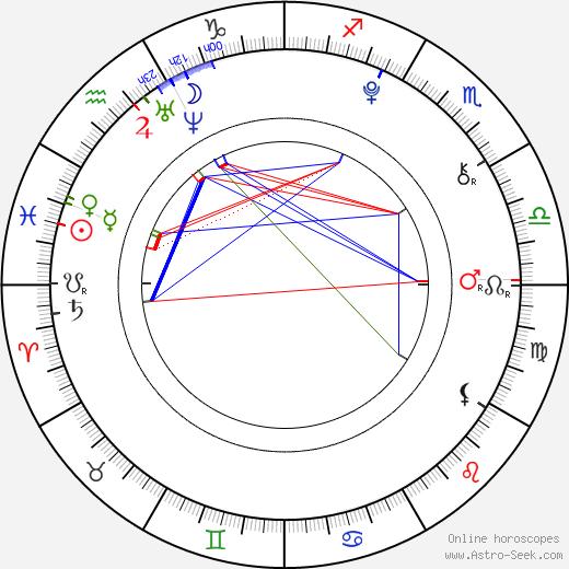 Zbyšek Wagner birth chart, Zbyšek Wagner astro natal horoscope, astrology