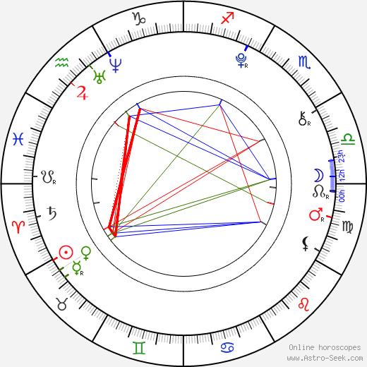 Jan Trávníček astro natal birth chart, Jan Trávníček horoscope, astrology