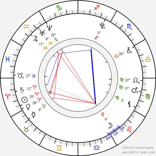 Maisie Williams birth chart, biography, wikipedia 2020, 2021