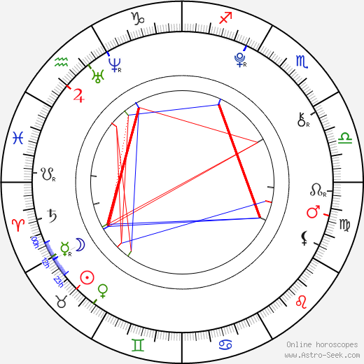 Bobby Coleman astro natal birth chart, Bobby Coleman horoscope, astrology