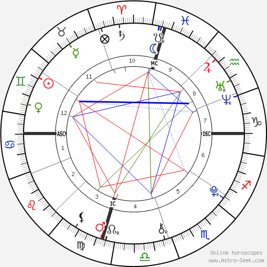 Charlie Hall tema natale, oroscopo, Charlie Hall oroscopi gratuiti, astrologia