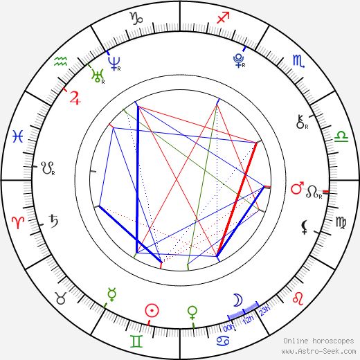Francesc Colomer astro natal birth chart, Francesc Colomer horoscope, astrology