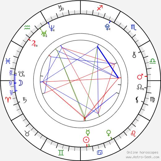 Tanay Chheda день рождения гороскоп, Tanay Chheda Натальная карта онлайн