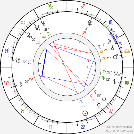 Leo Howard birth chart, biography, wikipedia 2019, 2020