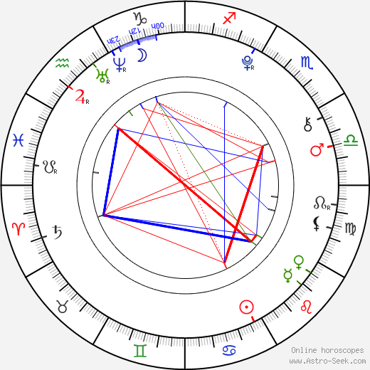 Ohga Tanaka birth chart, Ohga Tanaka astro natal horoscope, astrology