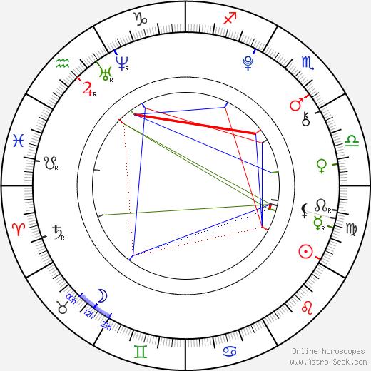 Alan Walker tema natale, oroscopo, Alan Walker oroscopi gratuiti, astrologia