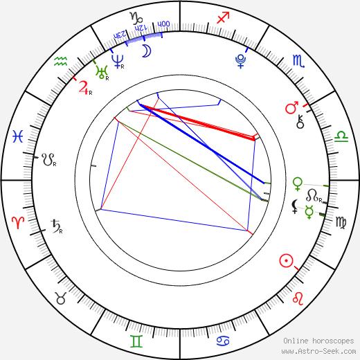 Cassidy Hinkle tema natale, oroscopo, Cassidy Hinkle oroscopi gratuiti, astrologia